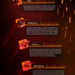 Los 7 pecados capitales de Adwords #infografia #internet