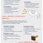 Guía Práctica para medir en Redes Sociales #infografia #socialmedia