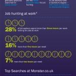 El recorrido de los que buscan trabajo online #infografia #internet