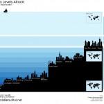 Cuando el nivel del agua ahoga #infografia #infographic