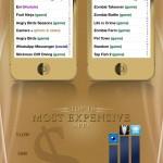 Las mejores y peores Apps #infografia #tecnologia