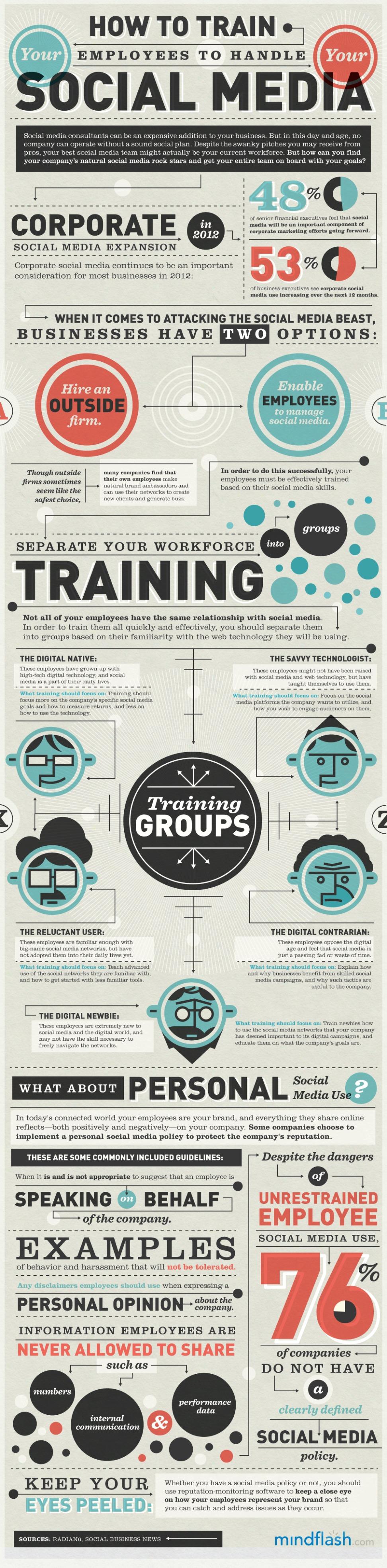 como formar a tus trabajadores en social media