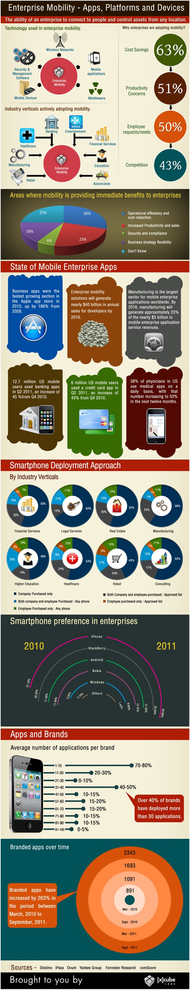 smartphones ayudan a tu empresa