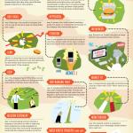 El diccionario de los emprendedores #infografia #emprendedores