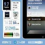 El nuevo iPad 2012 y su evolución #infografia #apple #ipad