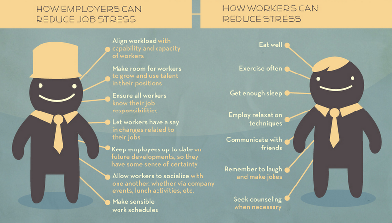 estrés en el trabajo