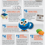 Un blog es mejor que FaceBook para tu empresa #infografia #infographic #socialmedia