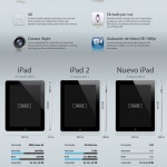 Nuevo iPad comparativa #iPad #apple #infografia