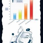 Lo que debes saber sobre el sueño #infografia #infographic #health
