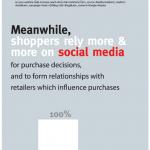 ¿Por qué los lugares turísticos no usan más Social Media? #infografia #infographic #socialmedia
