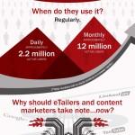 Posibles usos de Pinterest #infografia #infographic #socialmedia #pinterest