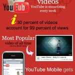 Youtube en cifras #infografia #youtube