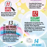 20 razones para usar Google + #infografia #infographic #socialmedia #google #marketing #internet