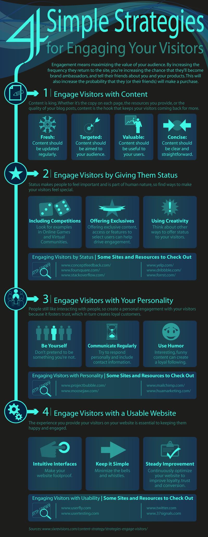 4 maneras de conectar con tus visitas