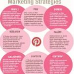 64 estrategias de marketing con #Pinterest #infografia #infographic #socialmedia #marketing