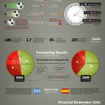 Eurocopa 2012 #infografia #infographic #futbol #sport