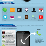 Lo que tu teléfono dice de tí #infografia #infographic #movil #tecnologia