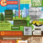 La industria de la impresión #infografia #infographic #economia