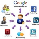 12 tareas a realizar tras publicar un Post #marketing #blog #internet #comunicacion