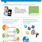 Las ventajas de las APP #infografia #infographic #movil #tecnologia