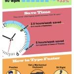 Aprender mecanografía mejora tu productividad #infografia #infographic #productividad