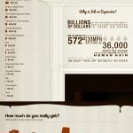 El líquido más caro del mundo es la tinta de impresora #infografia #infographic #curiosidades
