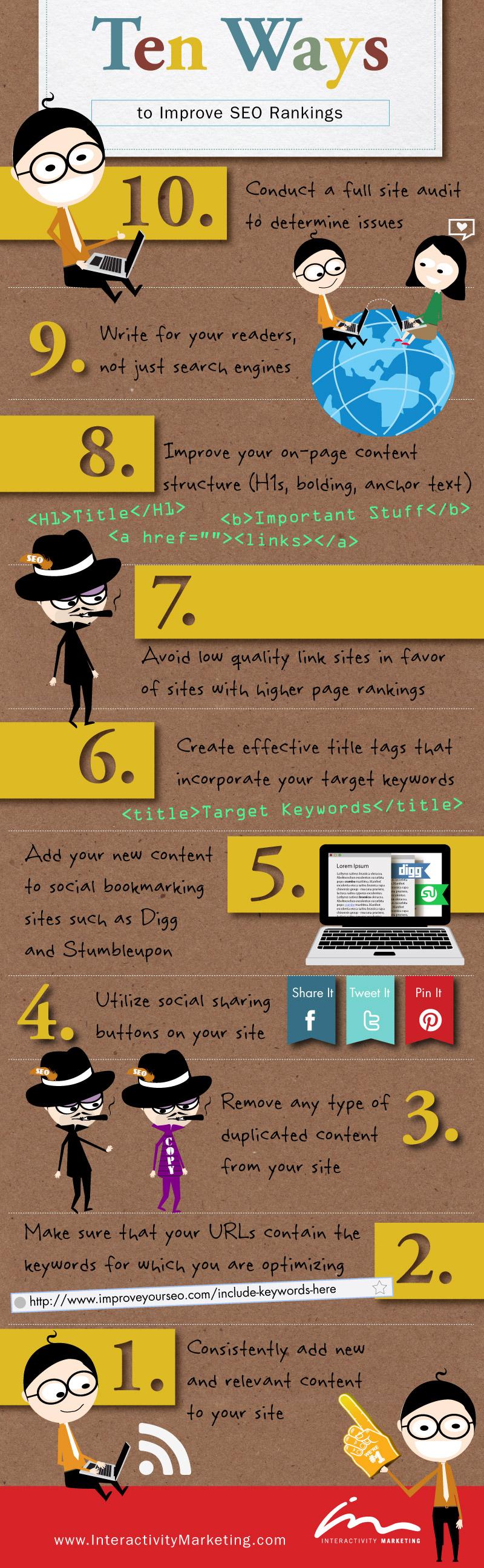 10 maneras mejorar seo
