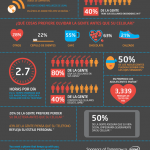 17 cosas que debes conocer sobre tu smartphone #infografia #infographic  #smartphone #tecnologia