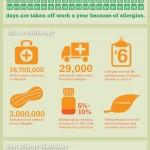 Alergias #infografia #infographic #health #salud #alergias