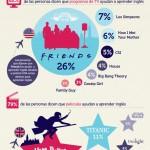 ¿Cómo aprender inglés? #infografia #infographic #education #ingles