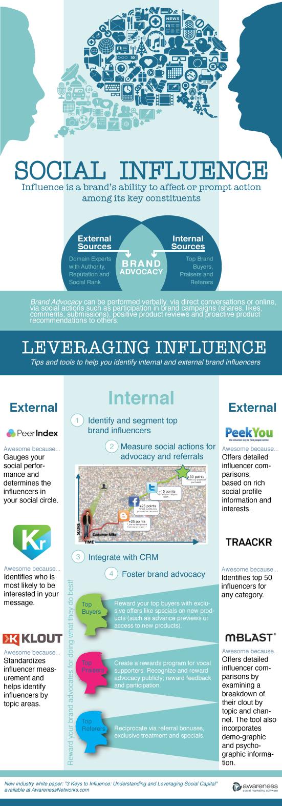como aprovechar la influencia social