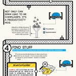 Guía del E-mail para pymes #infografia #infographic #internet #email