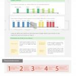 Cómo funciona Google News #infografia #infographic #internet #google