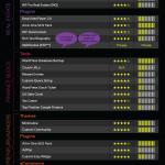 Herramientas esenciales para WordPress #infografia #infographic #socialmedia #wordpress