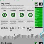 HTML5 en los móviles #infografia #infographic #internet #tecnologia #html5 #movil