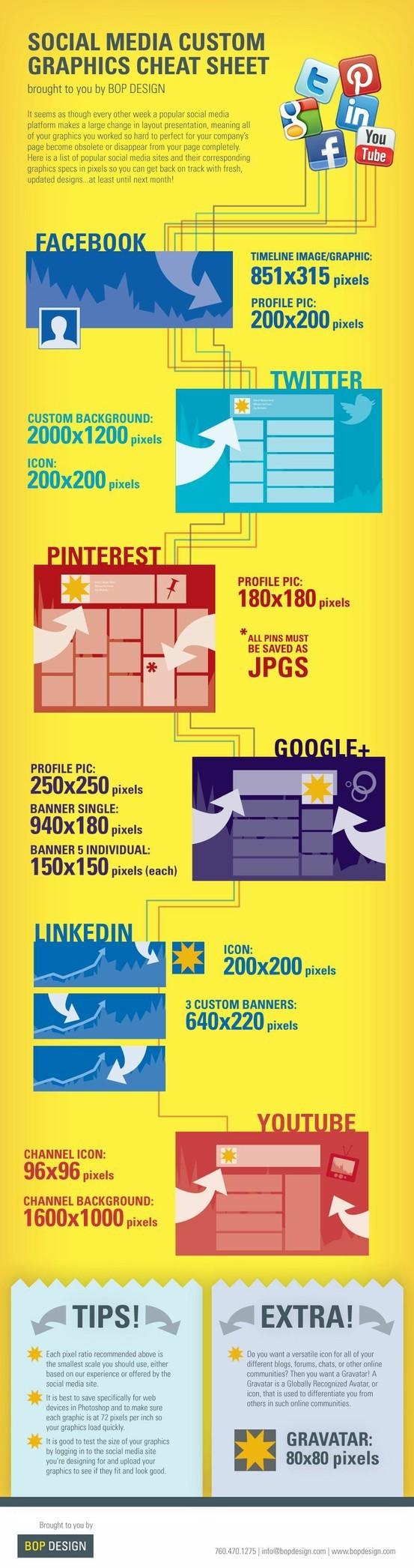 gestión de imágenes en Social Media