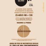 Haced la infografía bien, cojones (disculpen) #infografia #infographic #education