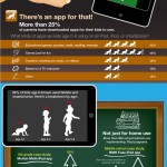 Hemos cambiado a las niñeras por tecnología #infografia #infographic #education #tecnologia