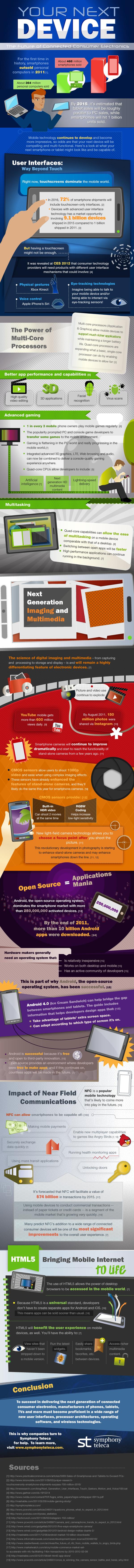próximos smartphones