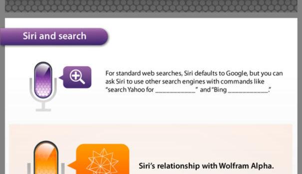 Siri, ¿por qué no me entiendes? #infografia #infographic #apple #siri