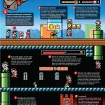Las empresas divertidas tiene más éxito #infografia #infographic #empresa #economia