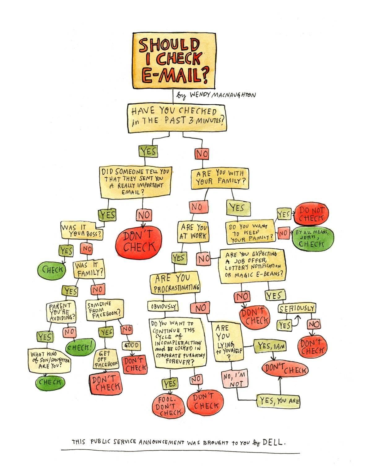 debo revisar el correo electrónico