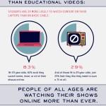 ¿El fin de la TV? #Infografía #infographic