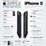 iPhone 5 más ligero y renovado #infografia #infographic #apple #marketing