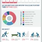 Cuantos datos consume lo que haces con el movil #infografia #infographic #internet #movil