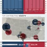 Cuanto cuesta la campaña electoral de EEUU? #infografia #infographic #obama