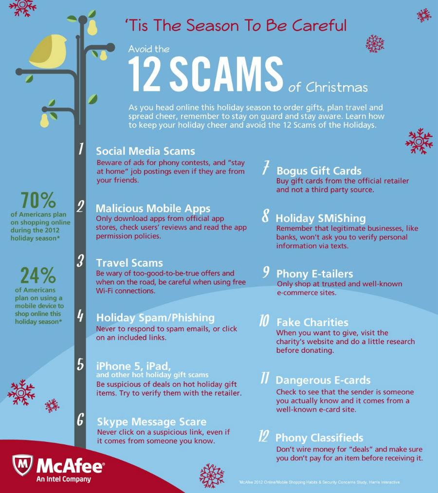 12 estafas online para navidades
