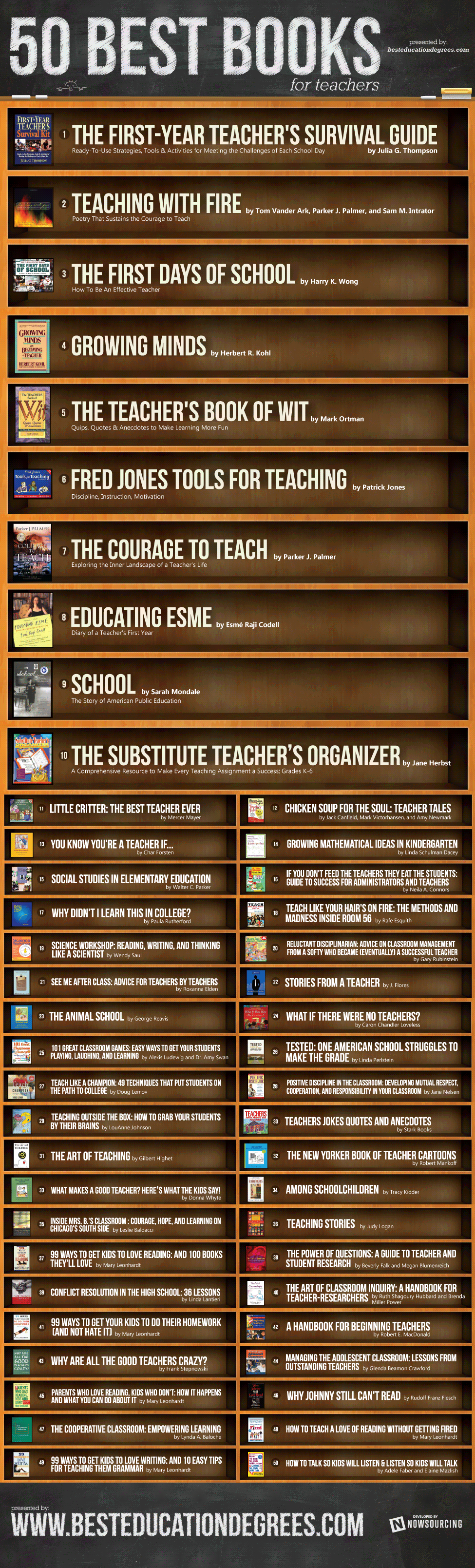 50-best-books-for-teachers_50b3d842cdb27
