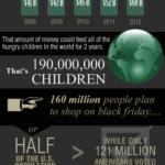 Black Friday 2012 #infografia #marketing