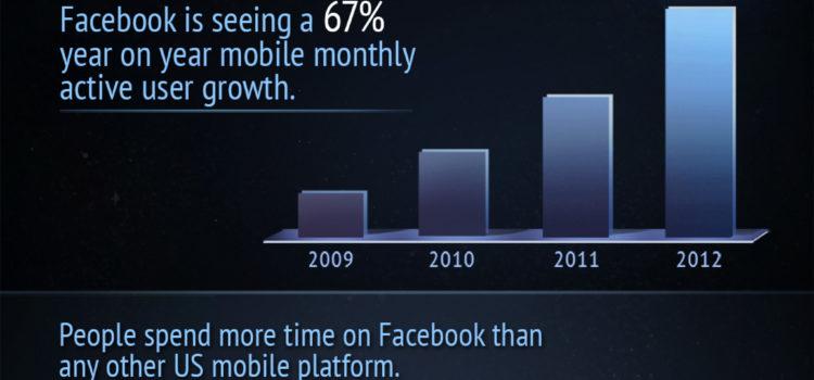 FaceBook móvil: es hora de tomárselo en serio #infografia #infographic #socialmedia